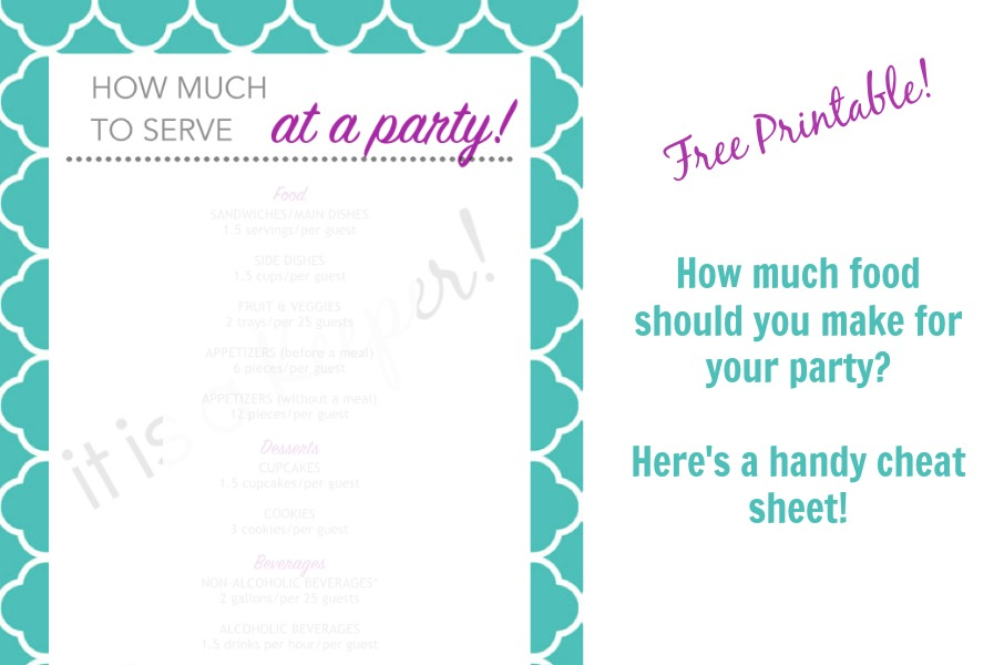 How Much Food to Serve at a Party Free Printable - It Is a Keeper
