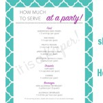 How Much Food to Serve at a Party