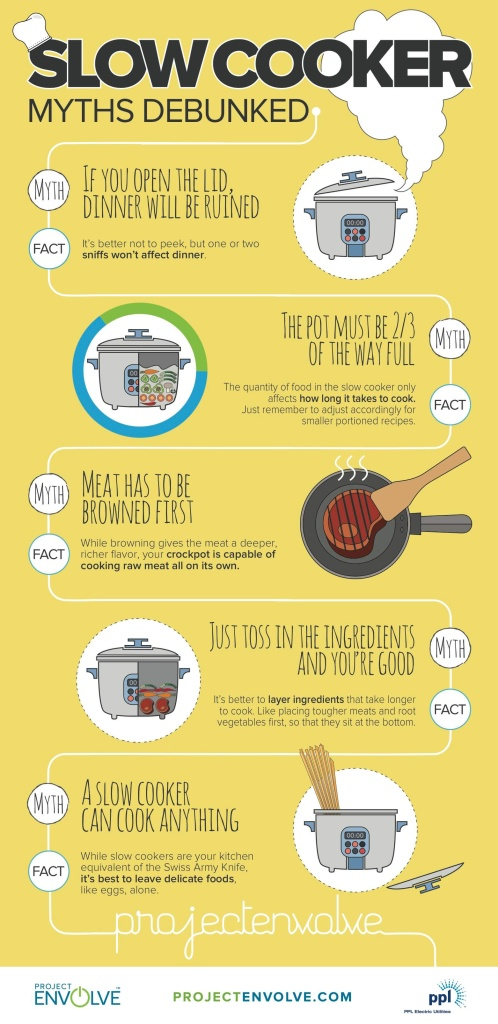 Slow Cooker Myths debunked